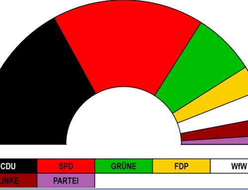 Kommunahlwahl 2020 – Mehrheiten bleiben stabil